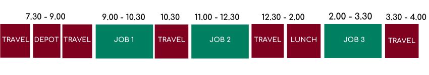 Field Service Productivity Example